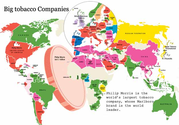 biggest Tobacco companies